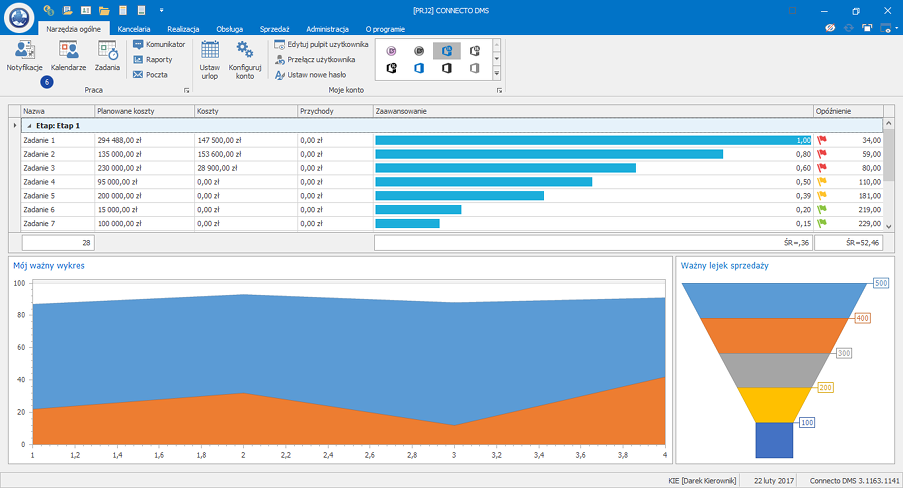 Business Intelligence w systemie Connecto DMS